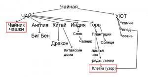 карта мления создания логотипа