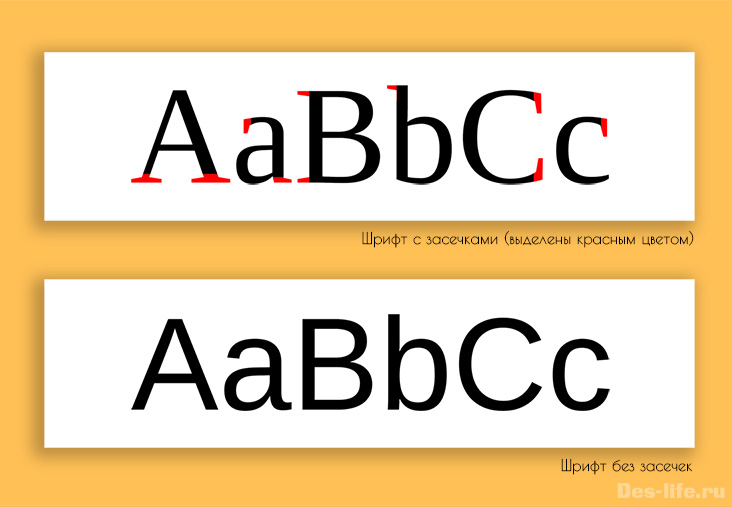 шрифты с засечками и без засечек