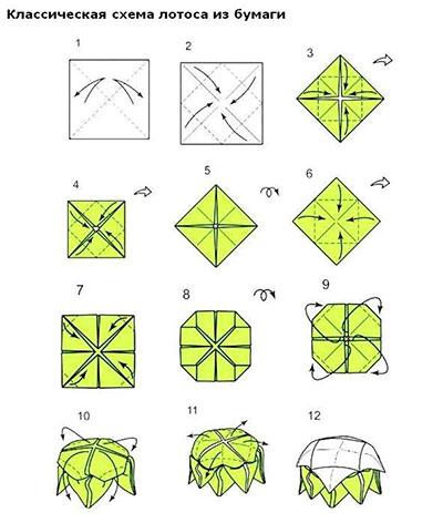 схема оригами лотос