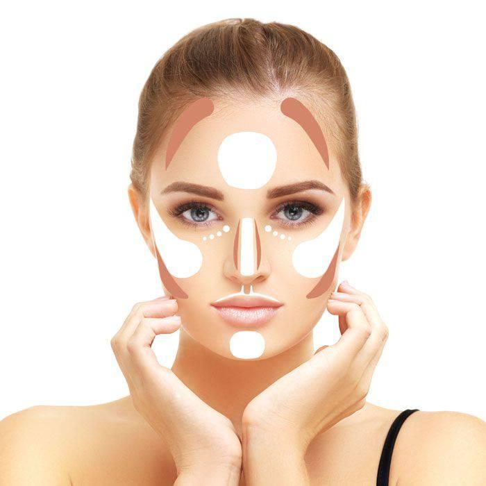 Идеальная кожа в Photoshop – ретушь с частотны разложением