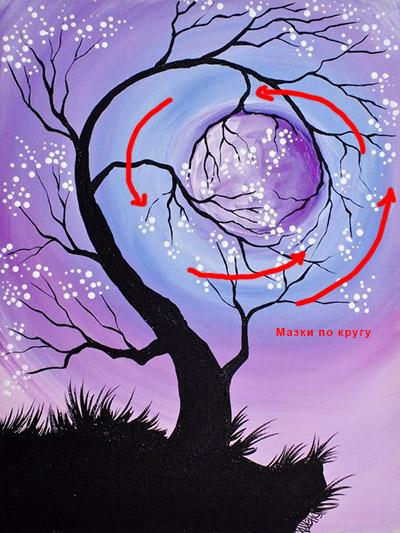 Правополушарное рисование – секреты, мифы, уроки - дерево на фоне луны