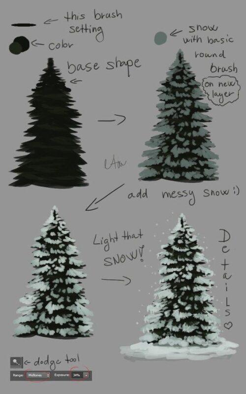 Правополушарное рисование – секреты, мифы, уроки - рисуем елку по слоям