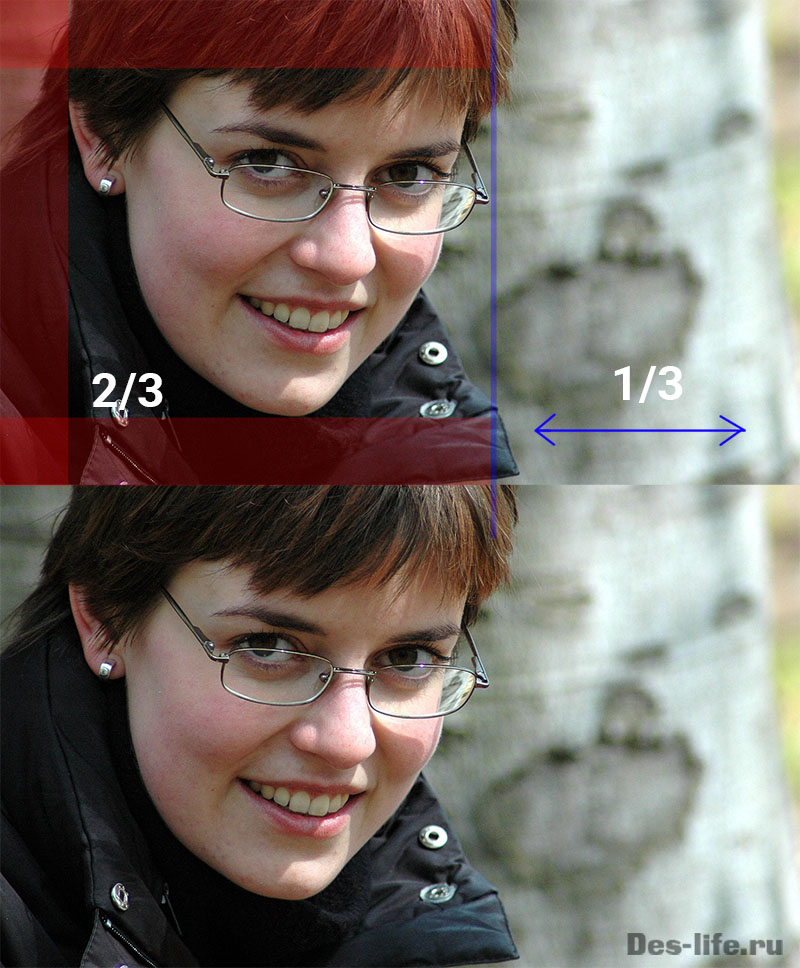 Правила кадрирования портретов