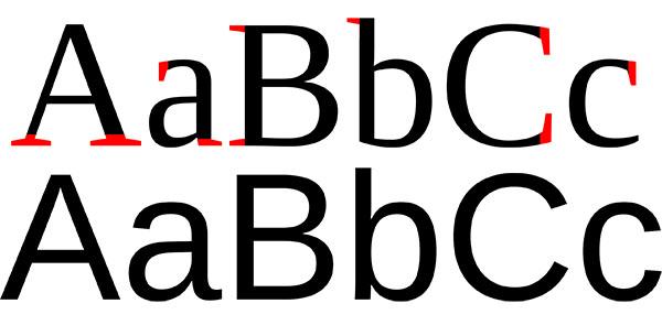 типографика различия между гротеском и антиквой
